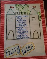 116 best fairy tales images on pinterest fairy tales unit