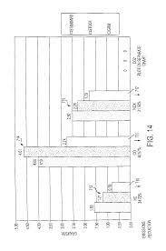 peugeot eurodrive patent us6766708 gear ratio multiplier google patents