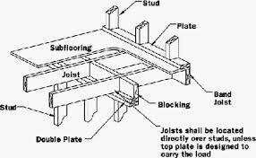 Floor Framing Plan Floor Framing