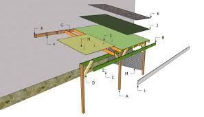 carport attached to house pdf diy how to build an attached carport plans download how to