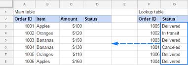 tutorial para usar vlookup vlookup in google sheets with formula exles