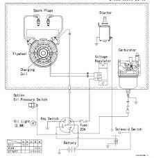lawn mower switch wiring diagram wiring diagram simonand