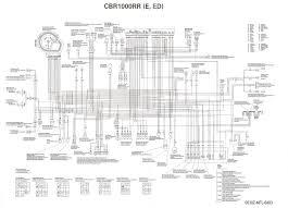 wiring diagrams understanding electrical wiring basic electrical