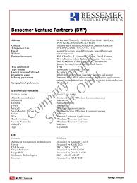 company profile writing sample company profiles