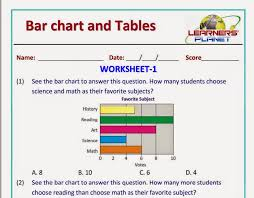 grade 2 math worksheets study material video lessons learners planet