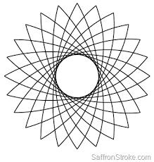 pattern drawing illustrator using transform again in adobe illustrator cs5 saffron stroke