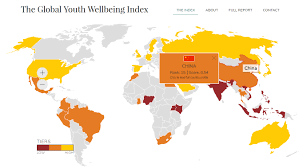 the global youth wellbeing index the state of world u0027s youth