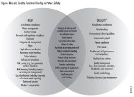 patient safety risk and quality