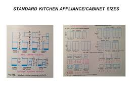 Kitchen Cabinet Dimension Architecture And Functional Planning Ppt Video Online Download