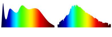 natural full spectrum lighting solaro day solar powered led lighting