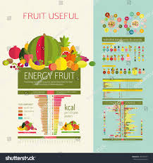 Density Table Table Energy Density Calorie Fruits Food Stock Vector 292238147