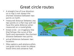 distance between two points map introduction to geography ppt