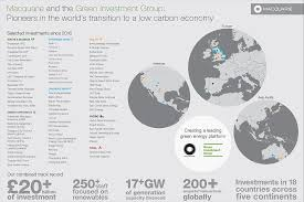 Chp Scale Locations Our Long Term Commitment To Renewable Energy