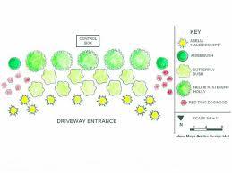 vegetable garden layout oklahoma small plans for full sun design