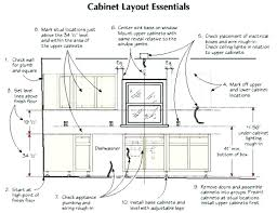 standard cabinet height from counter standard cabinet height above counter standard cabinet height above