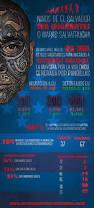 47 best el salvador images on pinterest central america san