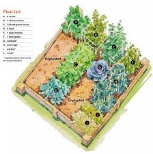 10 raised garden bed plans for a year round vegetable garden