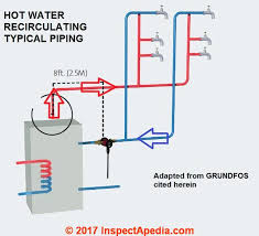 laing under sink recirculating pump autocirc model act e1 undersink instant water circulating system