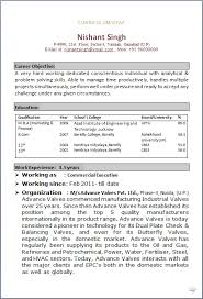 Sample Resume For One Year Experienced Software Engineer by Sample Resume Experience 1 Year Resume Ixiplay Free Resume Samples