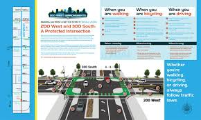 Wsdot Traffic Map Wsdot Safe Routes To Funding Call For Projects