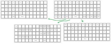 keyboard layout ansi guide detailed guide to making a custom keyboard mechanicalkeyboards
