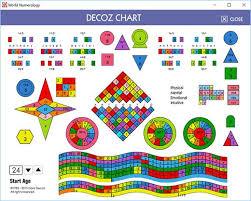numerology reading free birthday card 350 best numerologia numerology images on numerology