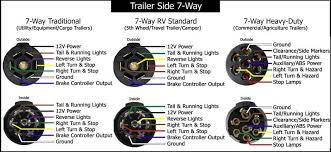 camping trailer wiring diagrams wiring diagram and schematic design
