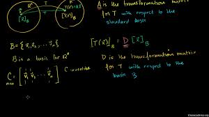 change of basis matrix video khan academy