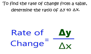 How To Find The Rate Of Change In A Table Capture Jpg