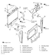 1996 chevrolet s10 repair manual u2013 most popular downloads programs