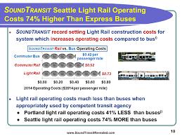 Seattle Light Rail Hours Sound Transit Light Rail Extreme Costs Soundtransitrevealed Com