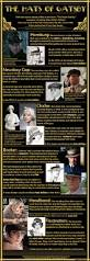 infographic great gatsby hats delmonico hatter