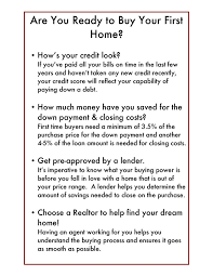 Hassaneisakhani 100 First Home Checklist The Financial Checklist For First