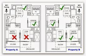 Fung Shui Bedroom Feng Shui Bedroom Layout Memsaheb Net