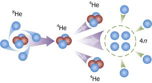 of a short lived tetraneutron predicted
