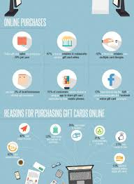 gift card sell online blf poster4website business giftards baskets sell