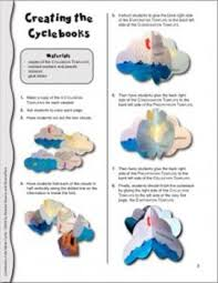 water cycle cut and paste foldable activity by gravoisfare tpt