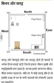 Kitchen Tips In Hindi Vastu Shastra In Hindi Android Apps On Google Play
