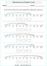 analyze the number lines and determine the subtraction sentence