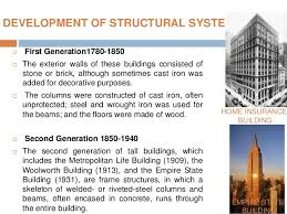 Difference Between Structural And Decorative Design Structural Systems In High Rise Buildings