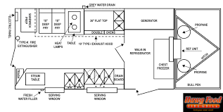 food truck floor plans t throughout inspiration decorating