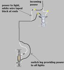 single switch wiring diagram search eléctricidad