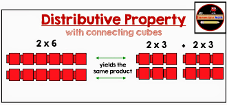 properties of operations multiplication mr elementary math