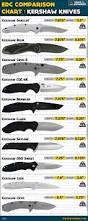 kershaw knives knife informer