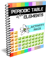 printable periodic table of the bible periodic table printables