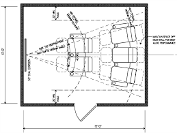 Home Theater Seating Layout Get It Right For A Great Movie Experience - Home theater design plans