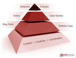 logo of food pyramid