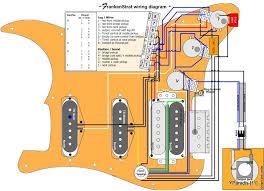 stratocaster hss wiring diagram efcaviation com