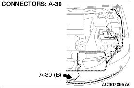 ralliart stock fog light wiring diagram evolutionm mitsubishi