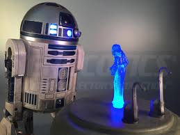 five reasons why sideshow s r2 d2 deluxe sixth scale figure is a